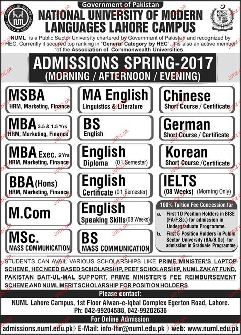 Government For Mba Marketing by National Of Modern Languages Admission In Mba