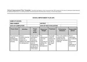 School Improvement Plan Template by Best Photos Of Developing Work Plan Template Personal
