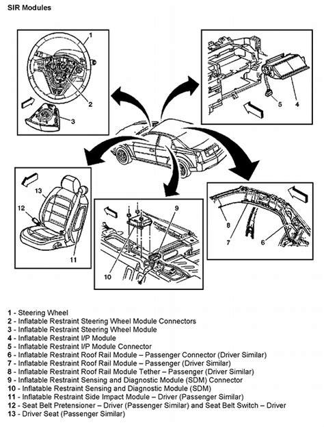 airbag deployment 2012 cadillac escalade esv spare parts catalogs 2005 cadillac srx wiring diagram imageresizertool com
