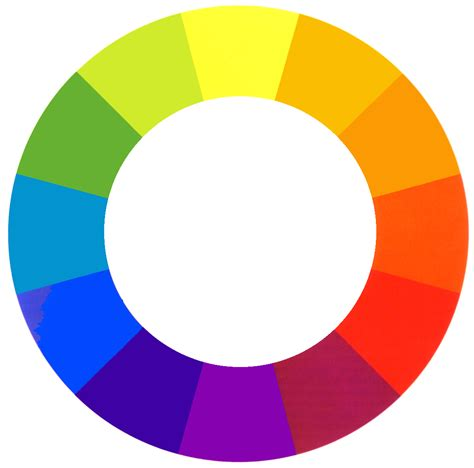 traditional color wheel compose it s set in the key