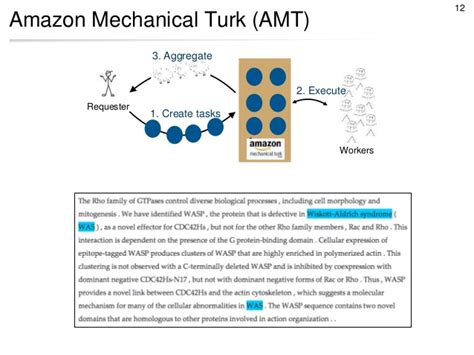 amazon turk r d focus amazon mechanical turk as a platform for