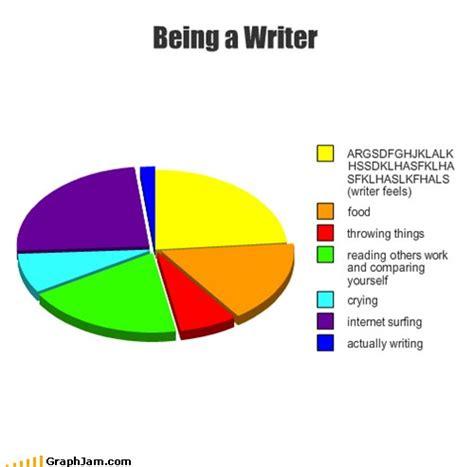 Writer Memes - clueless freshman multifandom funny stuff