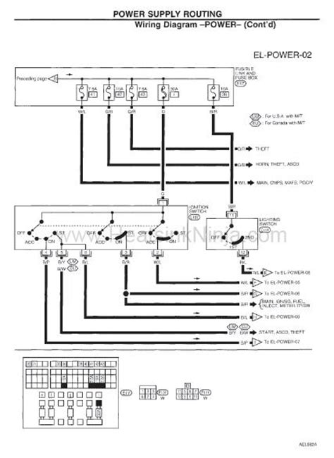 wiring diagram for 1995 nissan altima get free image