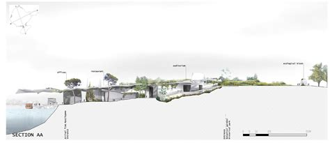 zoo sections gallery of korkeasaari zoo beckmann n th 233 p 233 architects