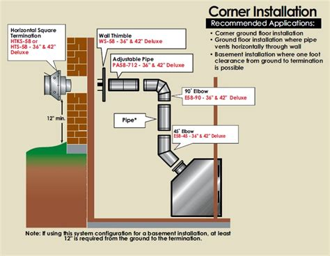 what is a direct vent fireplace comfortflame comfortflame