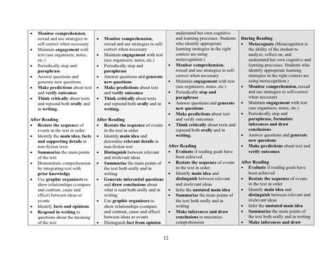 Model Secondary Plan For Reading Intervention And Development Reading Intervention Plan Template