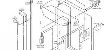 yerf 150cc wiring diagram gokart buggy depot technical center wiring diagrams