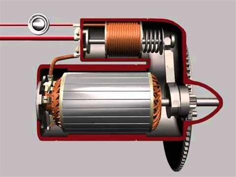 inductor motor de arranque funcionamiento motor de arranque
