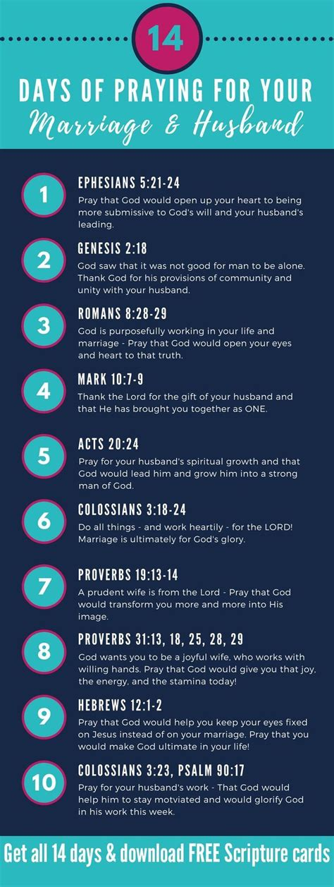 40 scripture based prayers to pray your husband the just prayers version of a s 40 day fasting and prayer journal books 25 best ideas about husband prayer on prayer