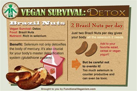 Almonds Detox Mercury brazil nuts are rich in selenium and helps you detox
