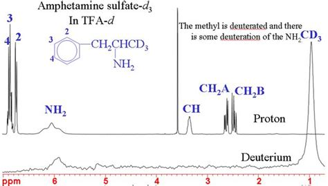 how does proton nmr work nmr spectrum explanation