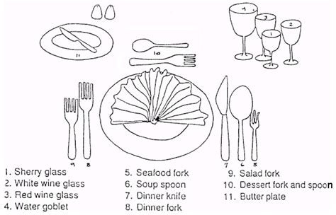 how to set a formal table etiquette 101 table graces gastronomy mommy