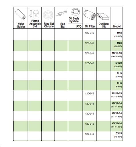 Kawasaki Filter Cross Reference by Donaldson Filter Cross Reference Chart Donaldson