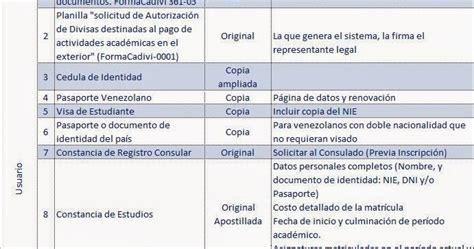 actas de consignacion cencoex venezolano en barcelona cadivi estudiantes solicitud