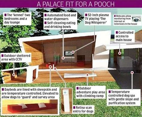 most expensive dog house in the world 163 250 000 canine kennels world s most expensive dog house