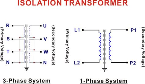 neutral grounding transformer diagram neutral free