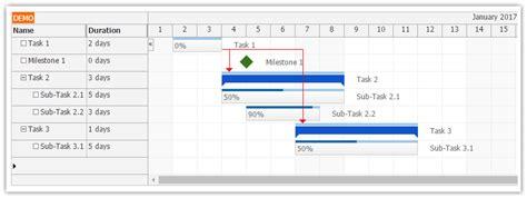 tutorial javascript php html5 gantt chart javascript php daypilot code