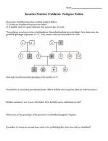 this product is a 3 page practice problem worksheet on