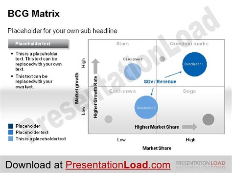 powerpoint bcg matrix template