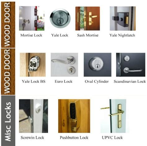 Lock Guide To Different Types Of Door Locks Glasgow Types Of Locks For Front Doors