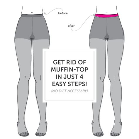 How To Get Rid Of Muffin Top Tights Diy Fashionmylegs