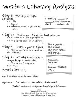 How To Start An Analysis Essay by Write A Literary Analysis Paragraph Paragraph School And