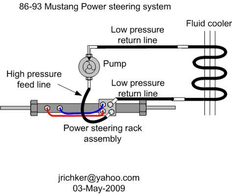 power steering hose mustang forums at stangnet