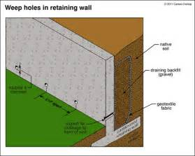 retaining walls the ashi reporter inspection news