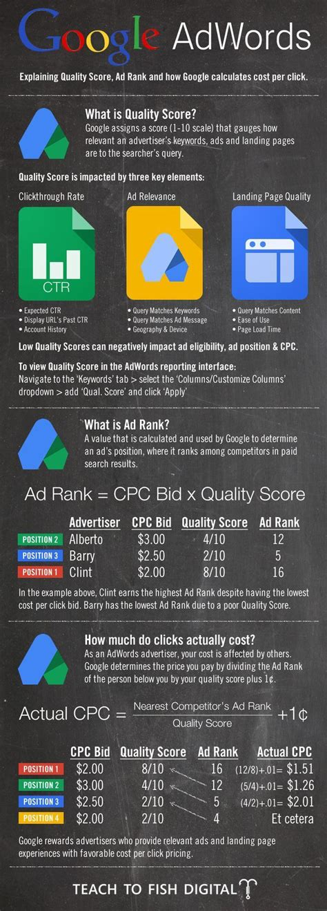 Seo Technology 5 by Best 20 Check Register Ideas On Budget