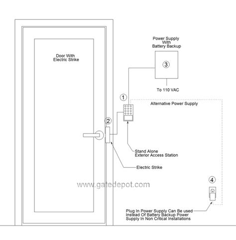 card reader door access system wiring diagram get free