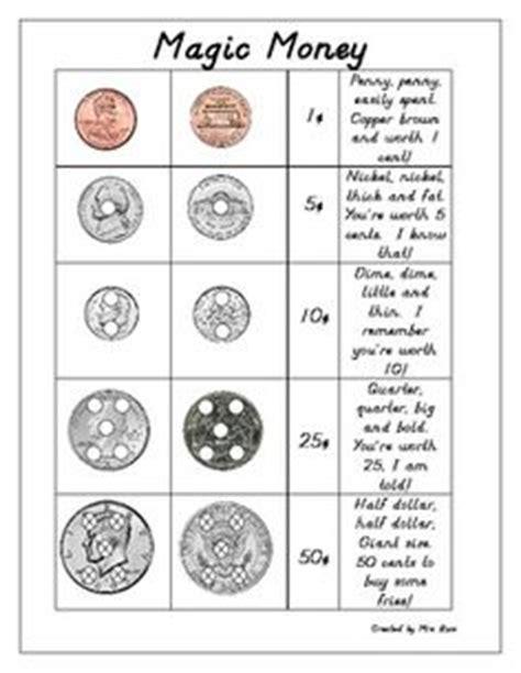 Parent Letter Explaining Common Math math freebies math h 228 ftigt och matte