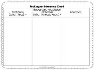 teaching students to make an inference mrs o knows