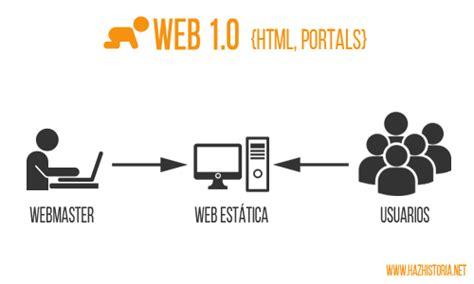Imagenes De Web 1 0 | recorriendo sin l 237 mite web 1 0 2 0 3 0 4 0