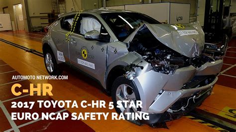 Suv Safety Ratings 2017 suv safety ratings 2017 motavera