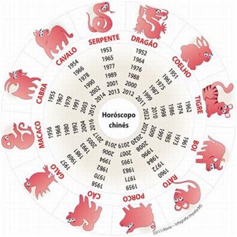 O Calendario Chines Portal Do Professor Conhecendo O Calend 225 Chin 234 S
