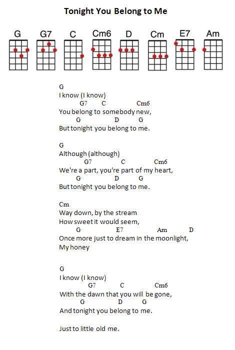 Famous How To Play C2 Chord On Guitar Gift - Basic Guitar Chords For ...