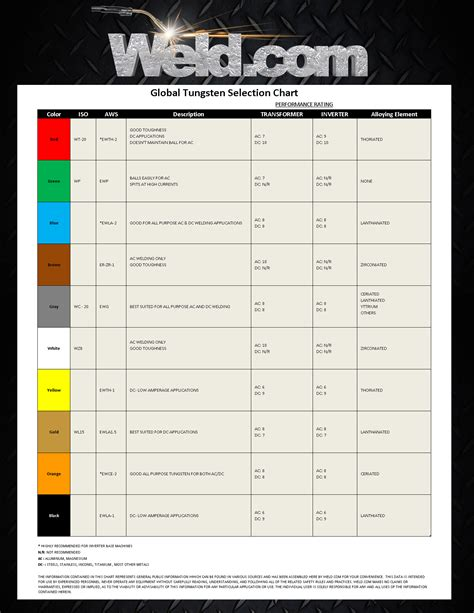best alpha wire color chart photos electrical circuit