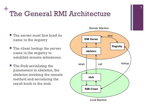 tutorial java rmi pdf a short java rmi tutorial