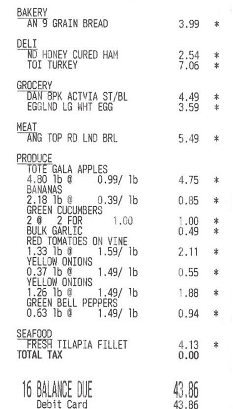 grocery receipts template 6 step analysis of a grocery store receipt fiscal fizzle