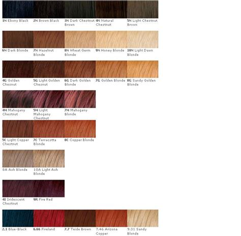 Shades Of Red Color Chart by Different Shades Of Red Hair Color Chart