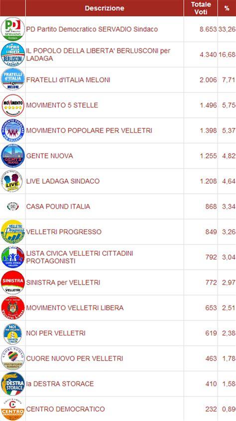ministero dell interno home page castelli live srl velletri 2013 i risultati definitivi