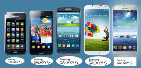samsung galaxy s5 megapixel samsung galaxy s5 take a look of new features and price