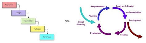 design vs manufacturing engineering concurrent design and manufacturing wikipedia
