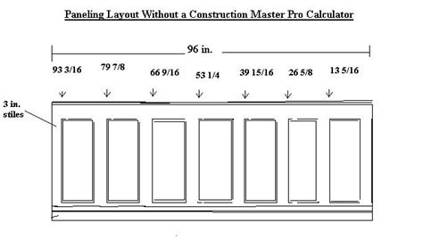 Wainscoting Dimensions wainscoting layout