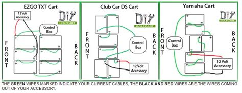 club car precedent light kit wiring diagram car battery