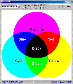 how to mix colors efg s color mix report