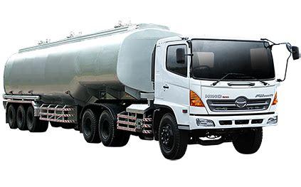 Truck Lpg 3kg Hino Dutro 130 Hd hino fm 260 th dealer hino