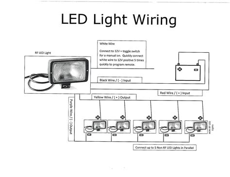 how to wire led lights 12v led road light wiring diagram best site wiring