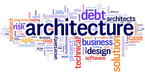 design is solution solution architect van aken consulting van aken consulting