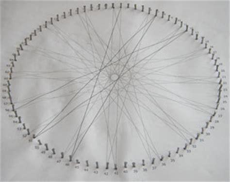 String Patterns Without Nails - nail pattern string hobies patterns